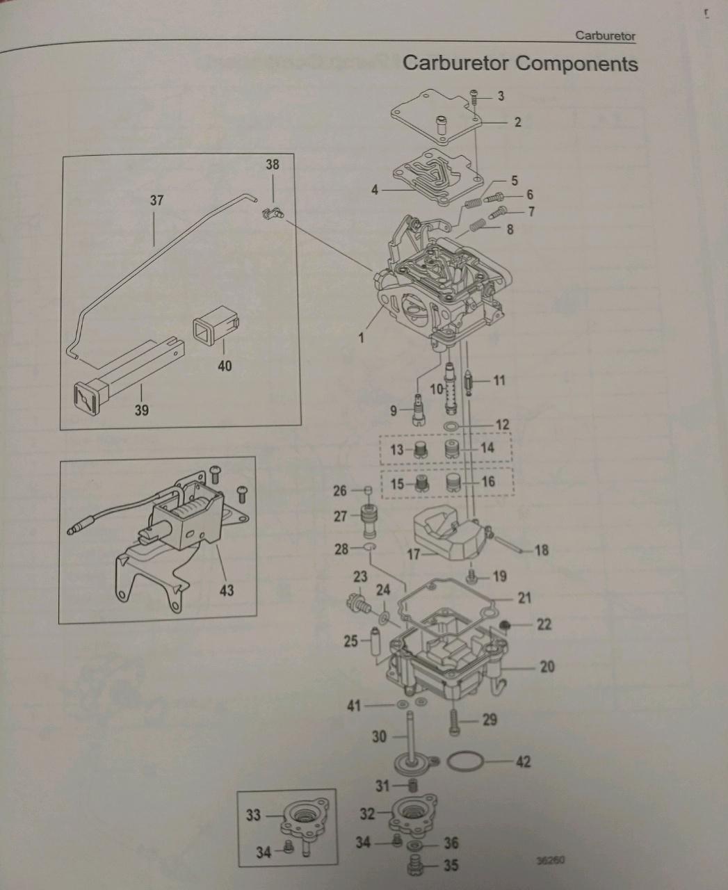 Where is my idle mixture screw?   Microskiff - Dedicated To
